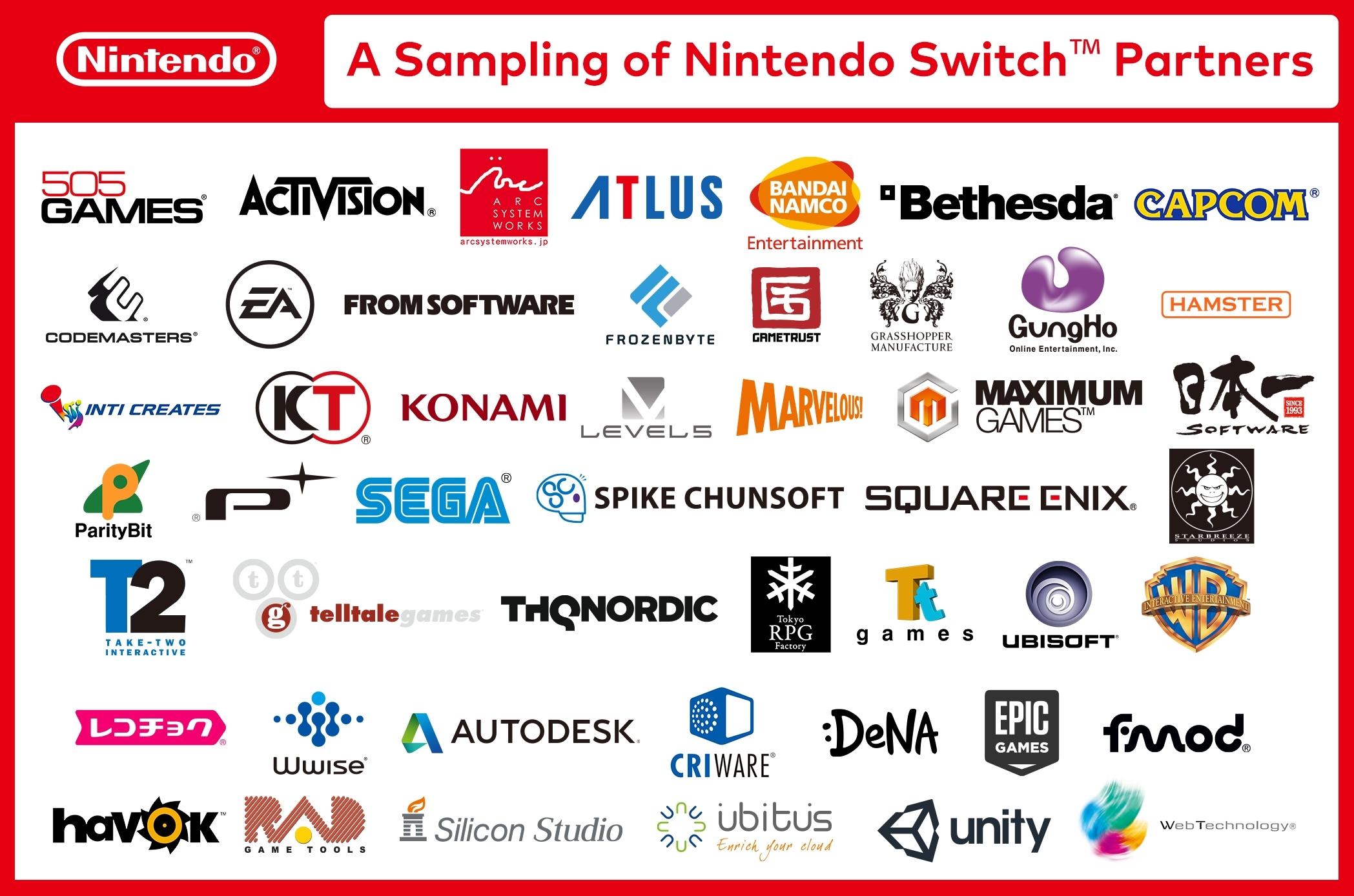 Nintendo diz para esperarmos mais suporte da Activision, EA, Take-Two, Bethesda e outras grandes desenvolvedoras