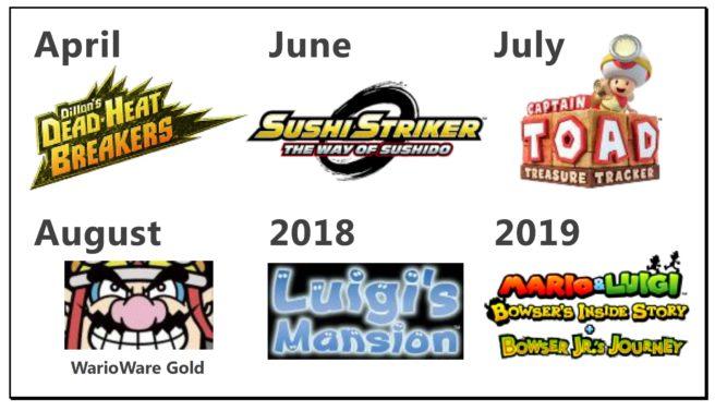 Kimishima fala sobre o Nintendo 3DS, futuros jogos e extensão para além de 2019