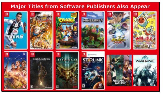 Nintendo comenta sobre o apoio third-parties com seus lançamentos para o Switch